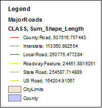 This is the map legend showing the summarize field and respective sum of features.