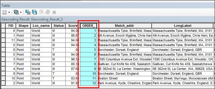 An image of the Order field in the geocoded results table.