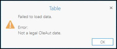 Error message: Failed to load data. Error: Not a legal OleAut date.