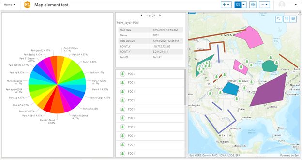 Elements in the dashboard displaying the information in ArcGIS Dashboards.