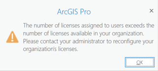 The number of licenses assigned to users exceeds the number of licenses available in your organization. Please contact your administrator to reconfigure your organization's licenses.