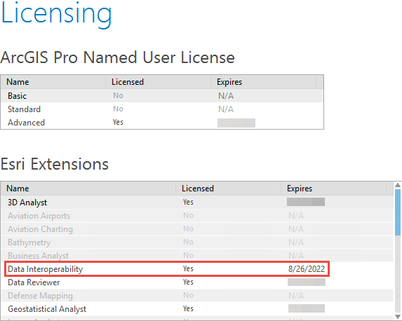 The Licensing page in ArcGIS Pro