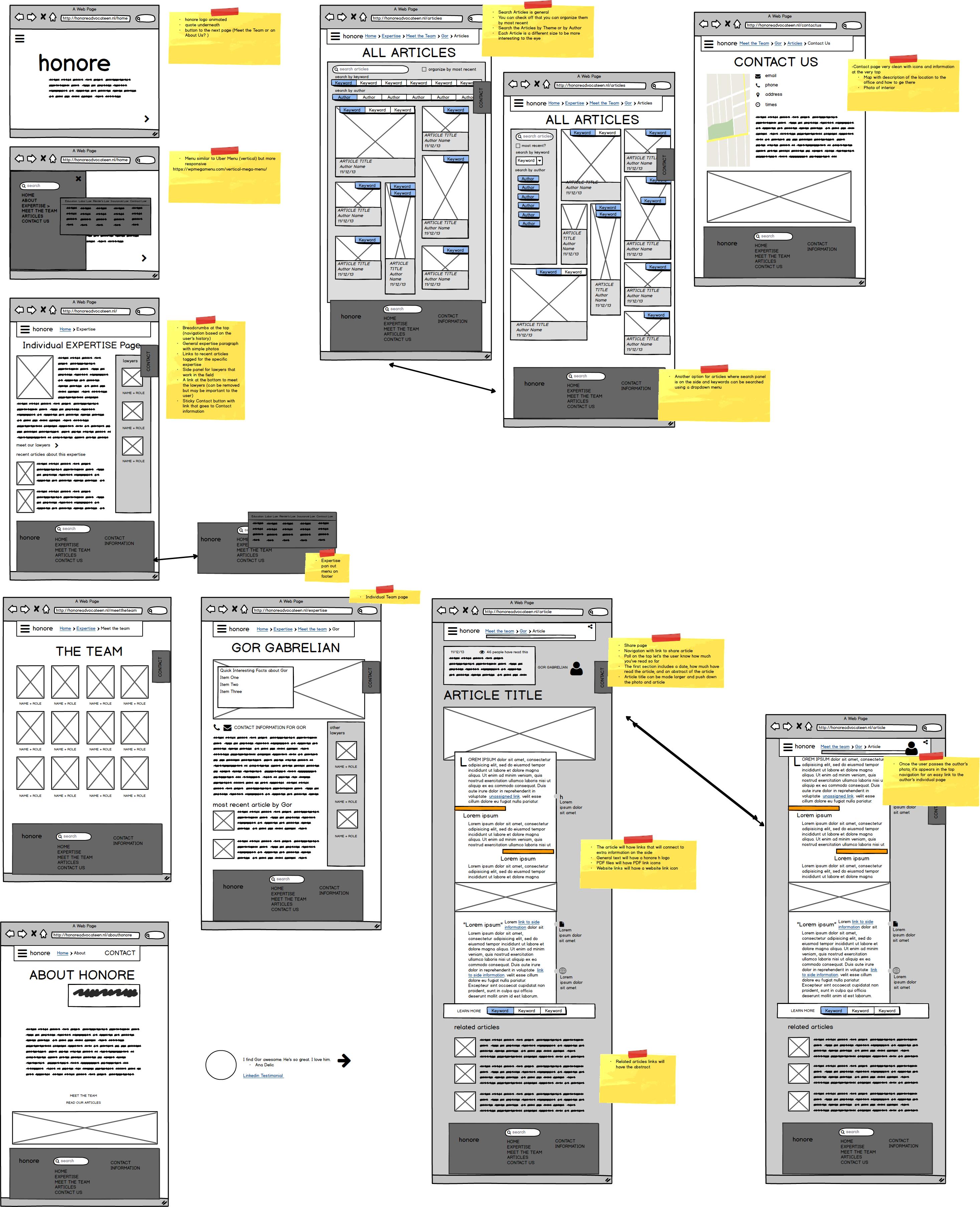 Honore%cc%81 desktop mockup