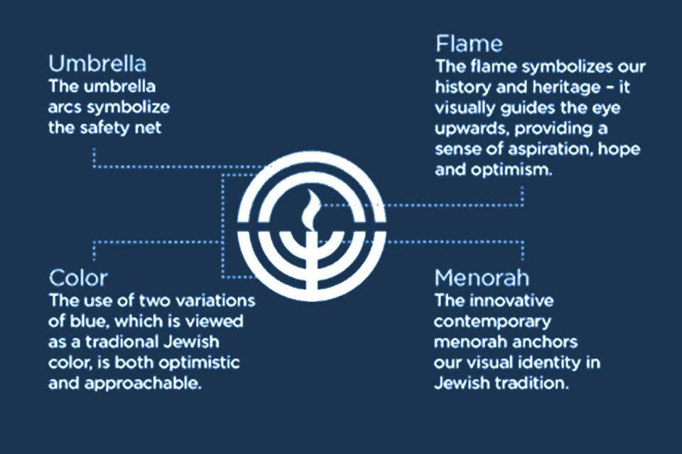 Our Logo Jewish Federation Of Metropolitan Detroit