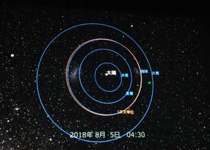 「火星を観るー15年ぶりの大接近」縣秀彦・国立天文台天文情報センター普及室長 写真 4