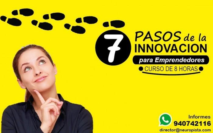 """7 pasos de la Innovación"" Emprendedores | Design Thinking"