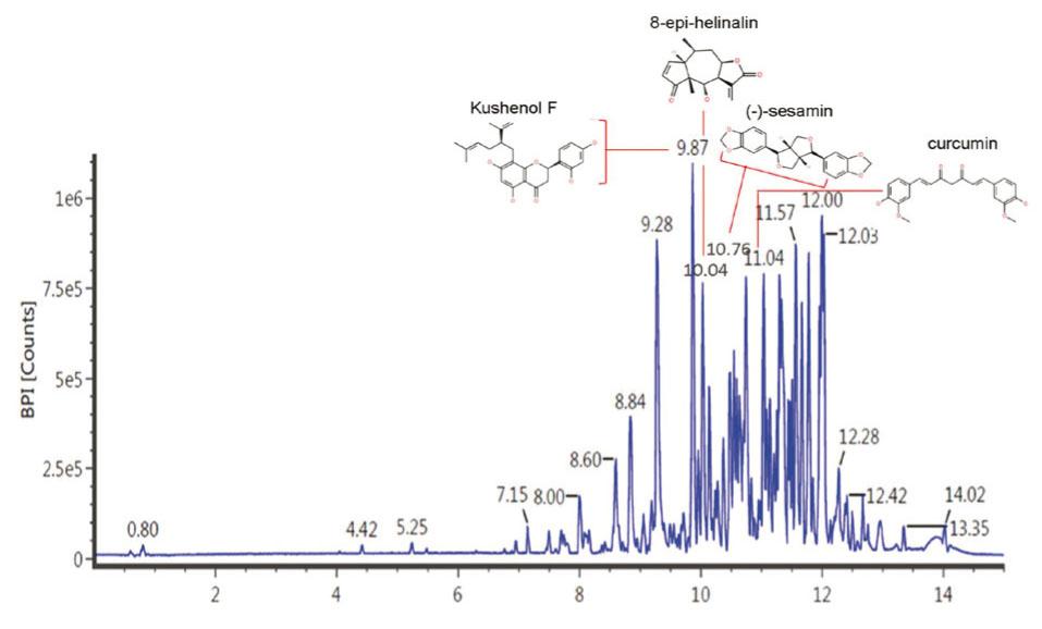 https://s3-us-west-2.amazonaws.com/jourdata/pj/PharmacognJ-10-128-g006.jpg