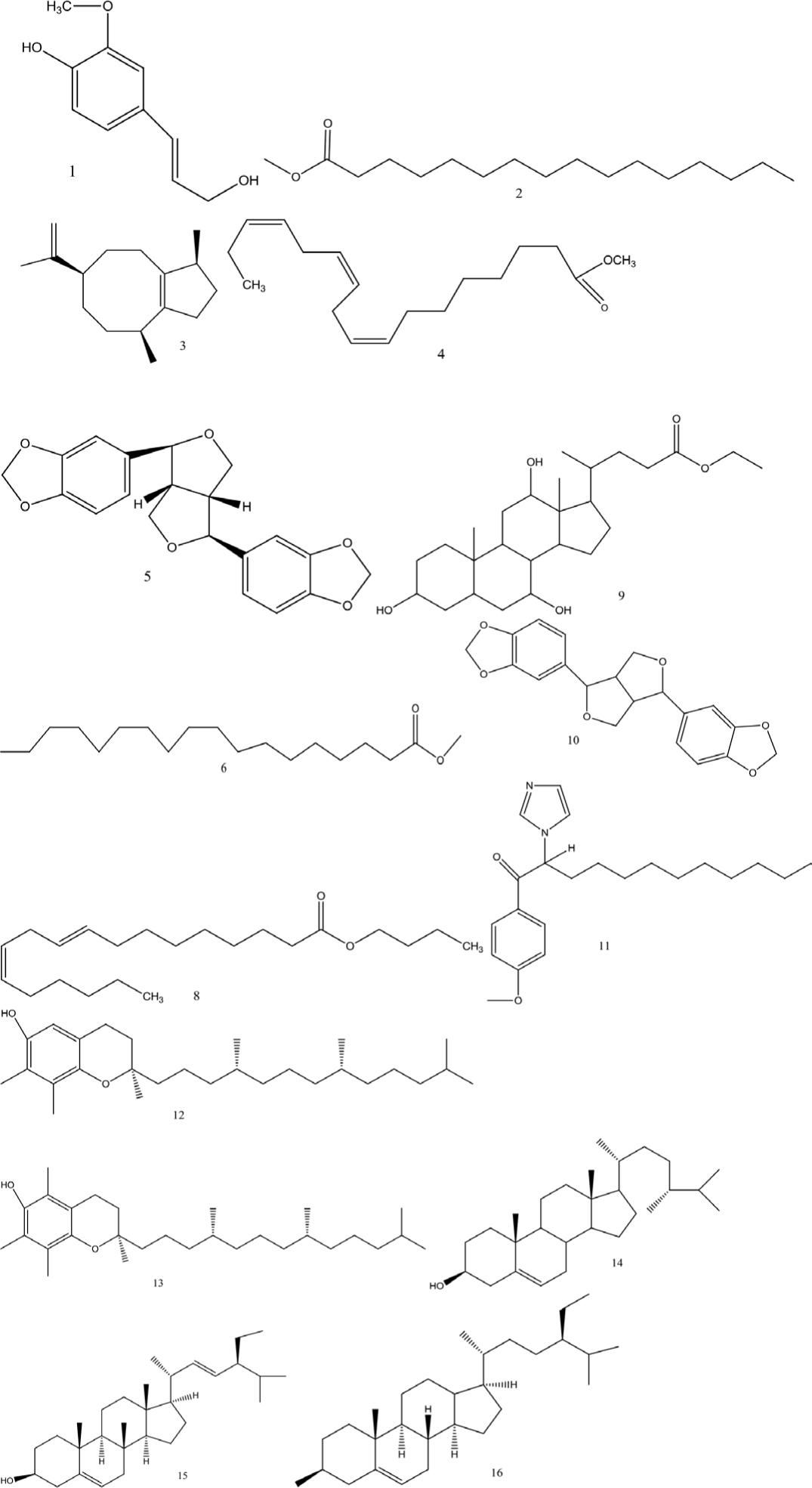 https://s3-us-west-2.amazonaws.com/jourdata/pj/PharmacognJ-10-194-g001.jpg