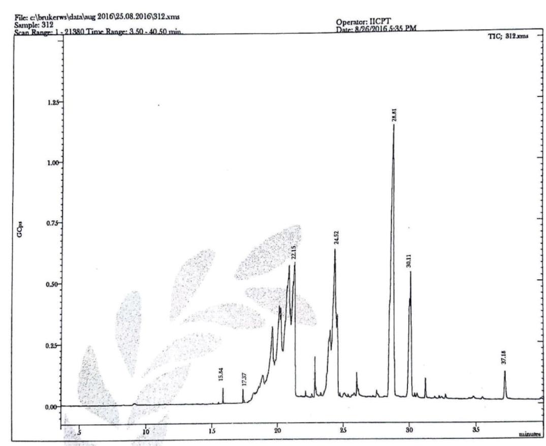 https://s3-us-west-2.amazonaws.com/jourdata/pj/PharmacognJ-10-194-g002.jpg