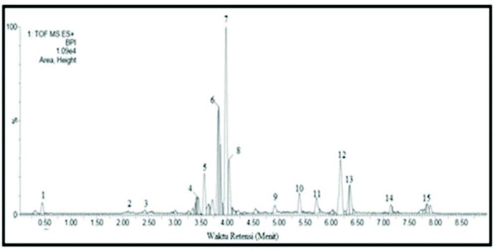 https://s3-us-west-2.amazonaws.com/jourdata/pj/PharmacognJ-9-767_img_8.jpg