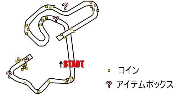 マリオカート8_N64 ピーチサーキット