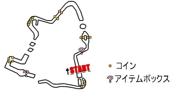 マリオカート8_3DS DKジャングル
