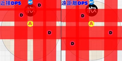 FF14_優雅なる右手_DPS避け方1