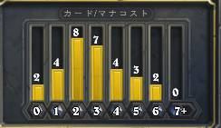 hs-arena-rogue