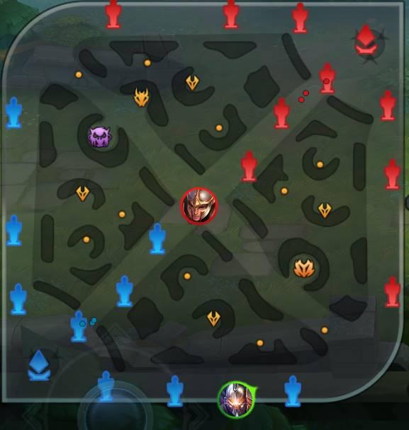 AoV-map