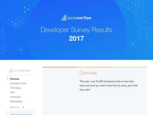 Image for: Stack Overflow Developer Survey 2017