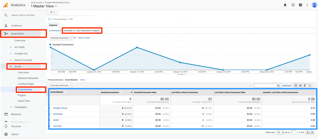 Google Analytics - Social Conversions
