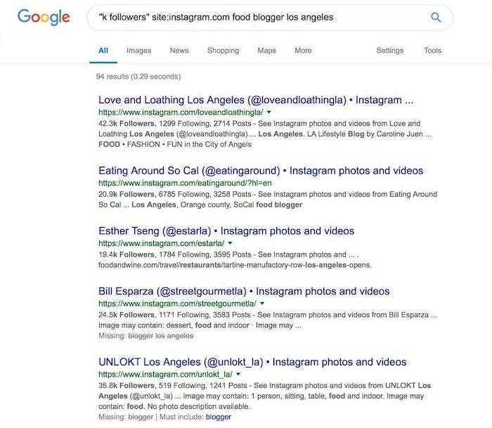 How to find influencers using Google Advanced Extended Search