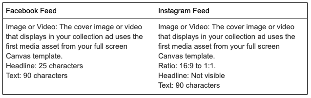 Advertising Options on Facebook and Instagram Collection Ads