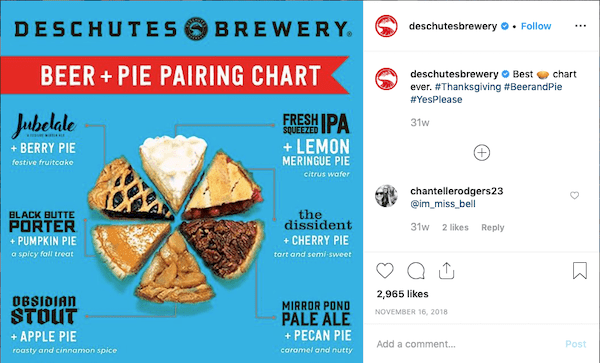 deshutes brewery beer and pie paring chart instagram marketing post