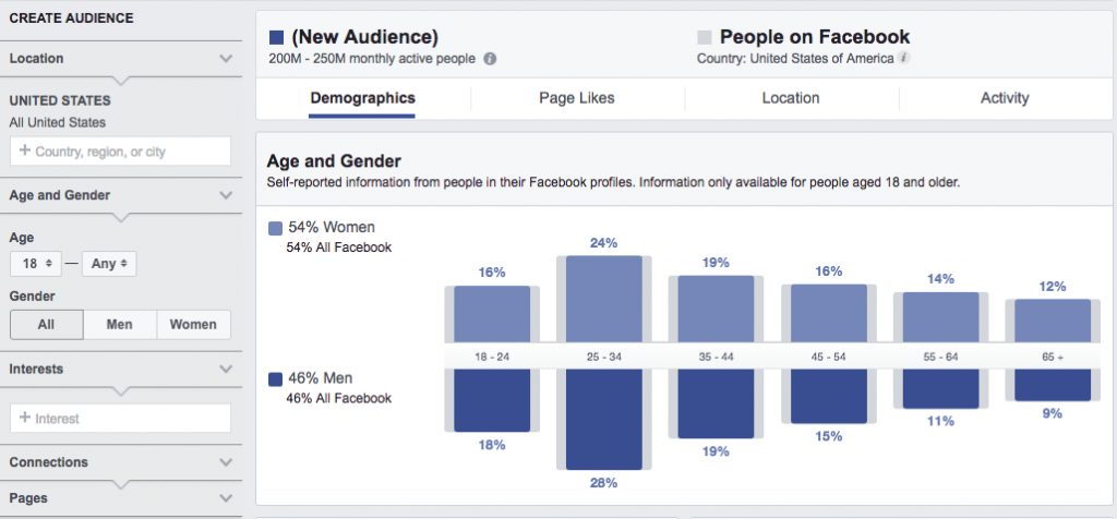 fb ad insights 2020