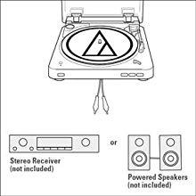 Audio-Technica AT-LP60BK Turntable