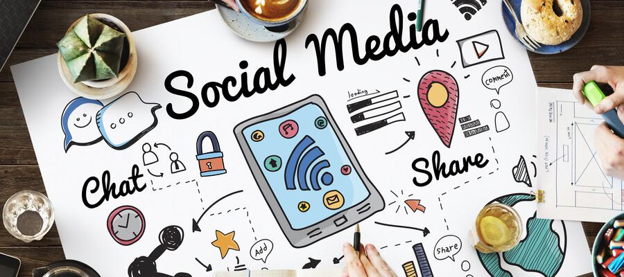 your brand social media