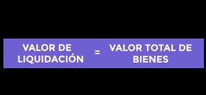 Fórmula de valuación de un negocio