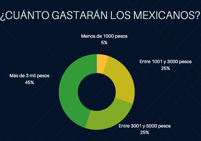 cuando-es-el-hot-sale-2019-en-mexico