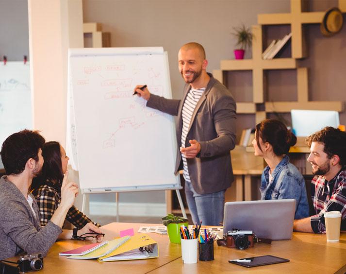 ¿Cumples con las características de un líder dentro de tu pyme?