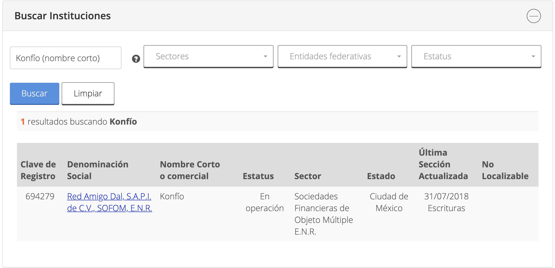 Verificar una institución financiera SIPRES