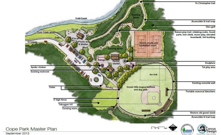 Cope Park Master Plan