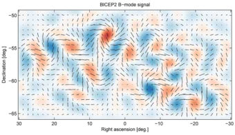 This image released Monday by Harvard-led researchers represents the gravitational waves in the Cosmic Microwave Background in the microsecond after the Big Bang. Harvard-Smithsonian Center for Astrophysics