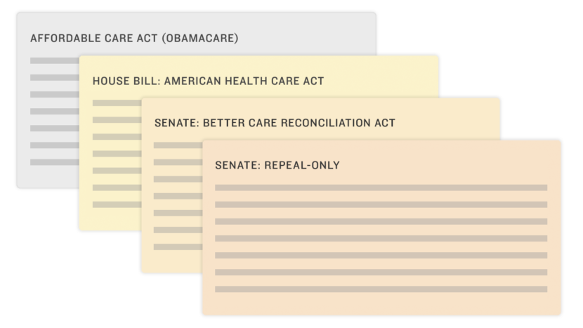 An illustration of index cards showing the Affordable Care Act, the Affordable Health Care Act, the Better Care Reconciliation Act and the Senate's repeal-only plan.