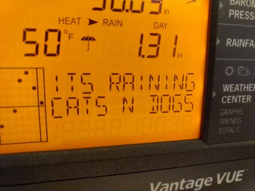 The weather report for Juneau on Sunday, Oct. 14, 2018 on a home weather station. (Photo courtesy of Mikko Wilson)