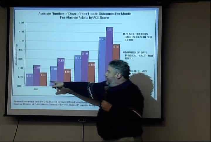 2014 Alaska Coalition of Housing and Homelessness Conference: Results of the First Statewide Survey of Alaskans on Adverse Childhood Experiences (ACES)