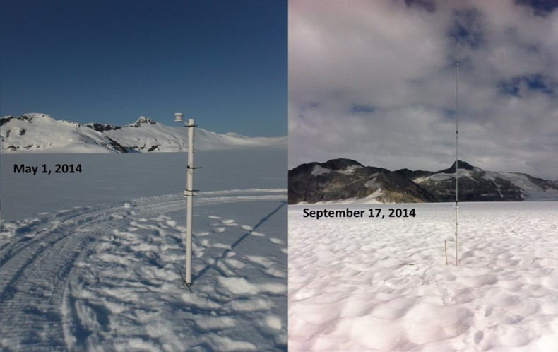 Ablation or melt measurement from mid-elevation of Taku Glacier in 2014. The metal pole installed in the glacier on May 1, 2014 recorded 4.9 meters of snow melt by September 17, 2014. Ablation at the terminus of Taku Glacier can reach 15 meters in a given summer. (Photo courtesy of Christopher McNeil/USGS)