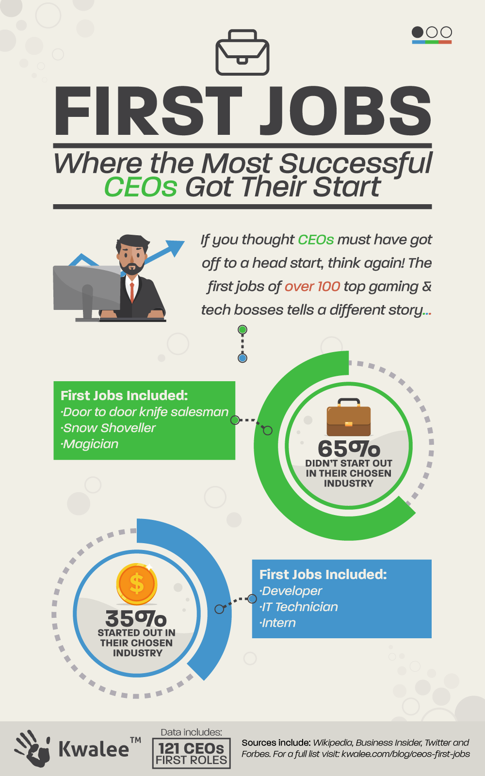 CEOs-First-Jobs-Graphic-1