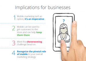 Mobile Device Implications for Business