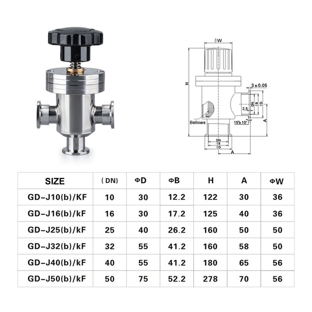 Description of Various Performance Indicators when Using Electric Butterfly Valve