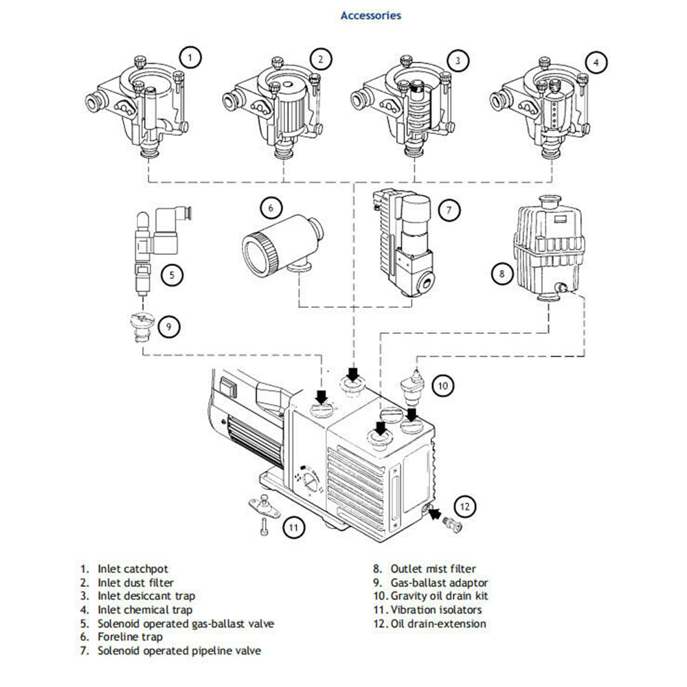 Application of Screw Vacuum Pump in Industrial Process