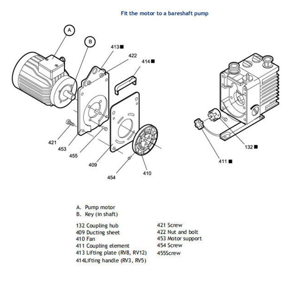 Application Of Rotary Vane Vacuum Pump In Medical Vacuum Packaging Machine