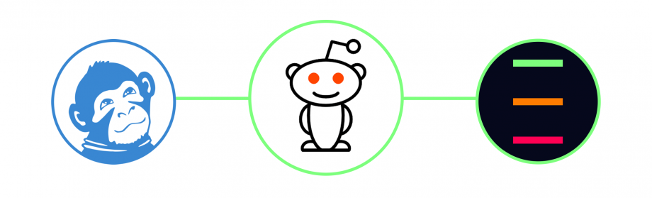a $250 reddit ads experiment