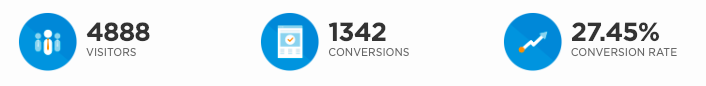 ladder unbounce landing page performance