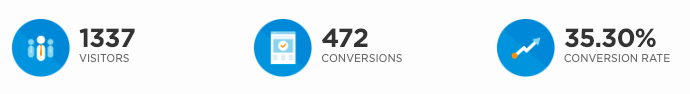 ladder unbounce landingpage conversion rate