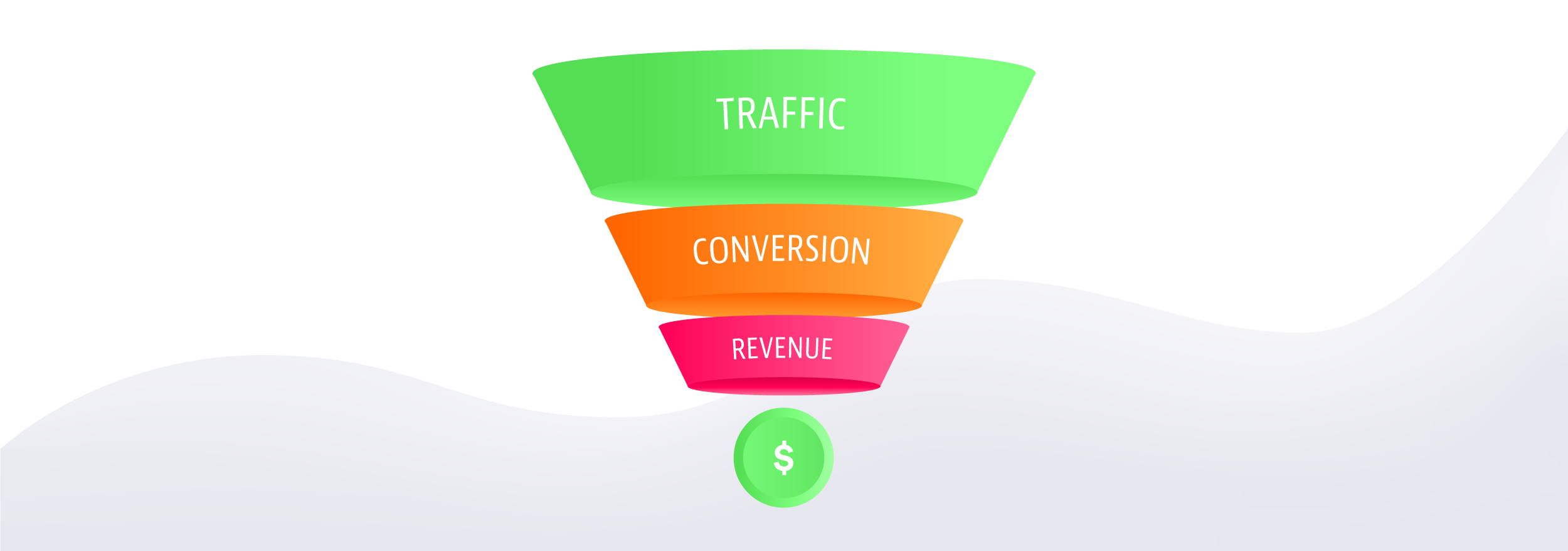 marketing funnel growth guide