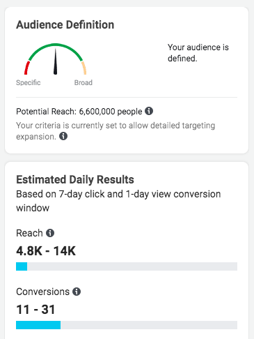 facebook ads audience size