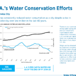 L.A.'s Water Conservation Efforts
