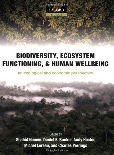 wellbeing an ecological and economic perspective oxford biology by