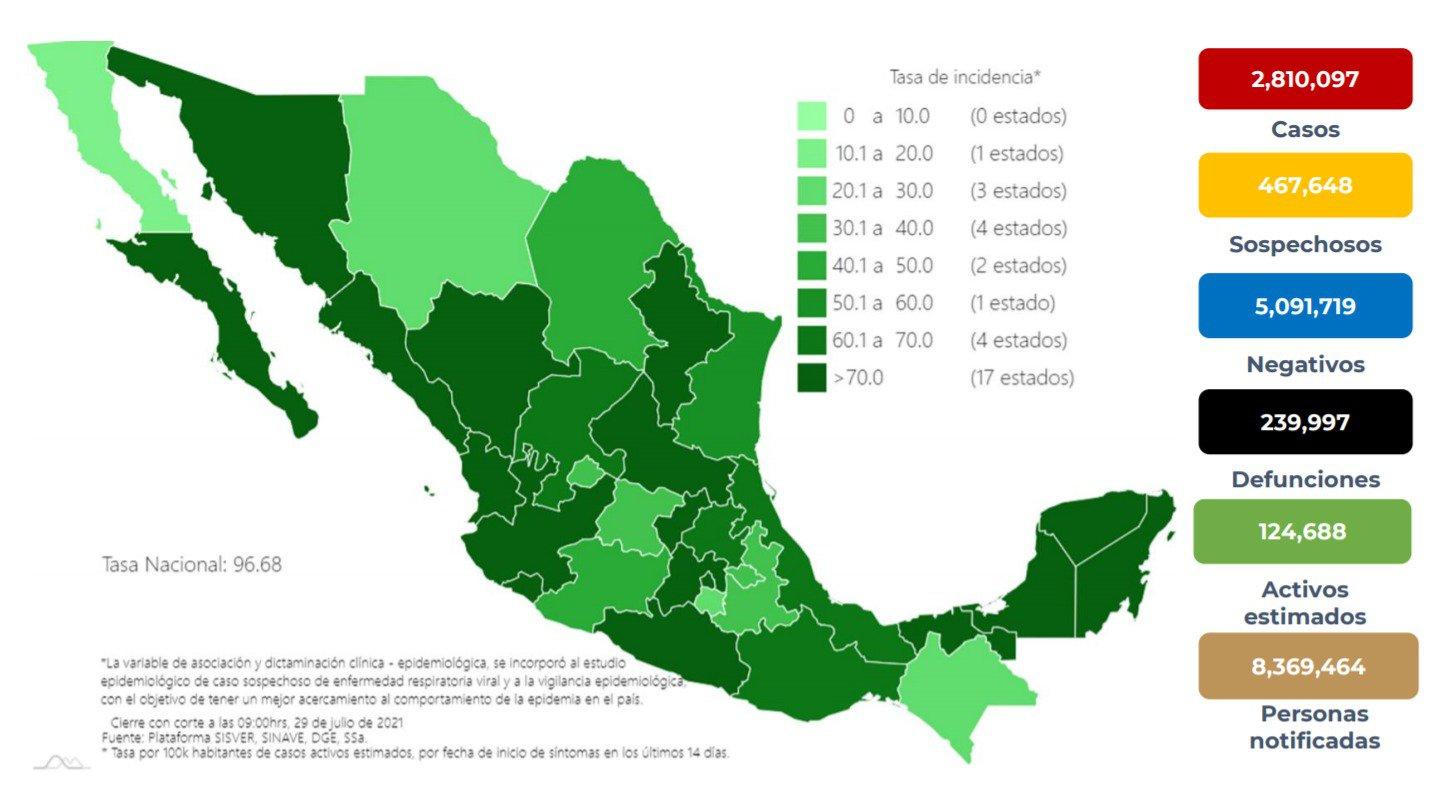 Covid-19 México29julio2021.jpg